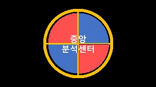 북한 금강산 투자, 대북거래의 위험성과 민낯