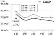 저출산으로 소멸하는 한국, 그 원인과 대책은?